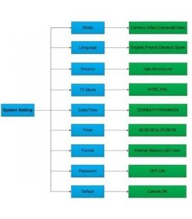 Инфрачервена Ловна камера с MMS, GPRS