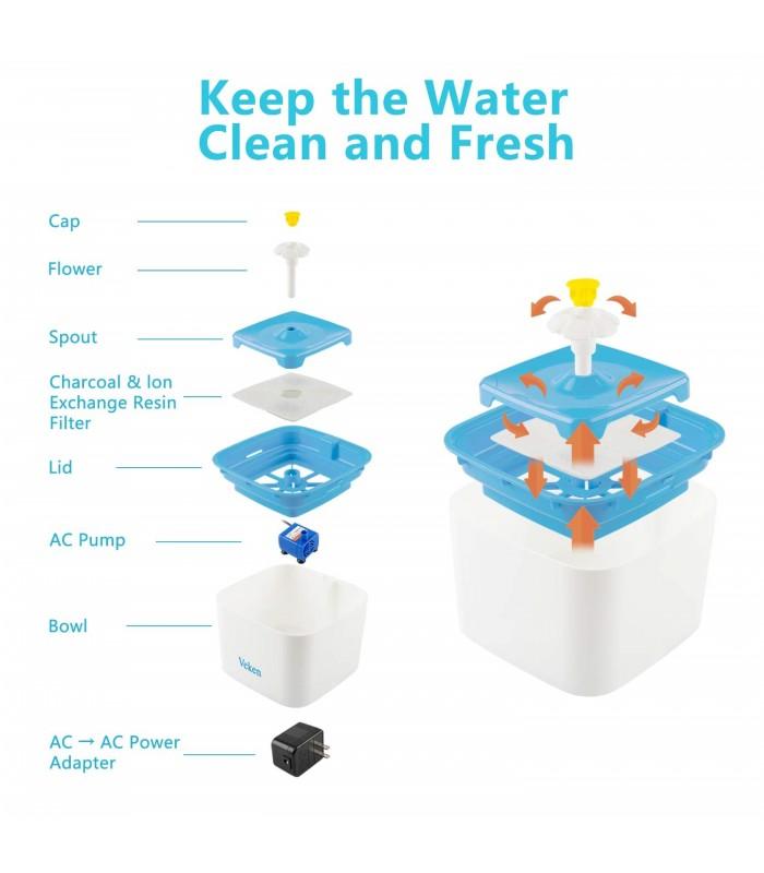 Автоматичен воден фонтан поилка за котки и кучета - 5