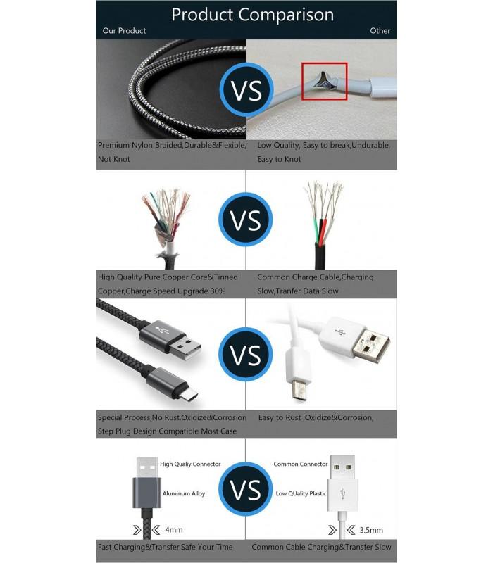 3 метра USB Type C кабел с текстилно покритие - 7