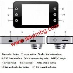 Full HD DVR Камера за кола 1920*1080 pixels