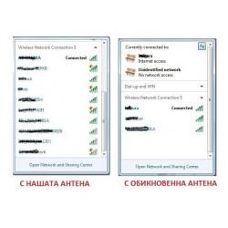WiFi антена за БЕЗПЛАТЕН ИНТЕРНЕТ 68dbi 990000N