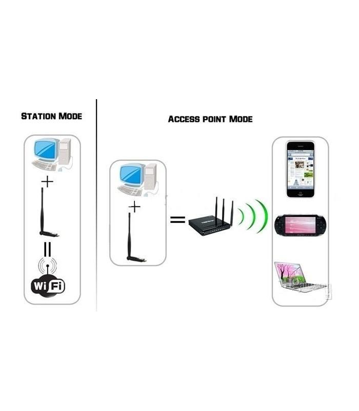 USB адаптер за безжичен интернет EDUP EP-MS150NW