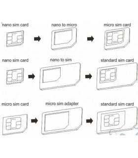 Комплект преходници (адаптери) за сим карта