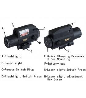 Лазер и фенер за пушка или пистолет