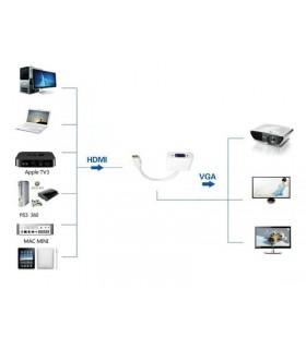 HDMI мъжко към VGA женско адаптер 1080p